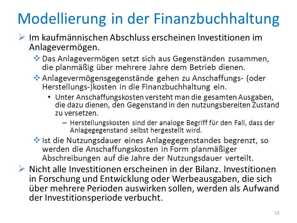 Modellierung in der Finanzbuchhaltung