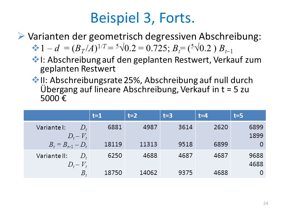 Beispiel 3, Forts. Varianten der geometrisch degressiven Abschreibung: