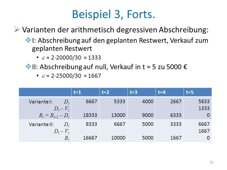 Beispiel 3, Forts.Varianten der arithmetisch degressiven Abschreibung: I: Abschreibung auf den geplanten Restwert, Verkauf zum geplanten Restwert.