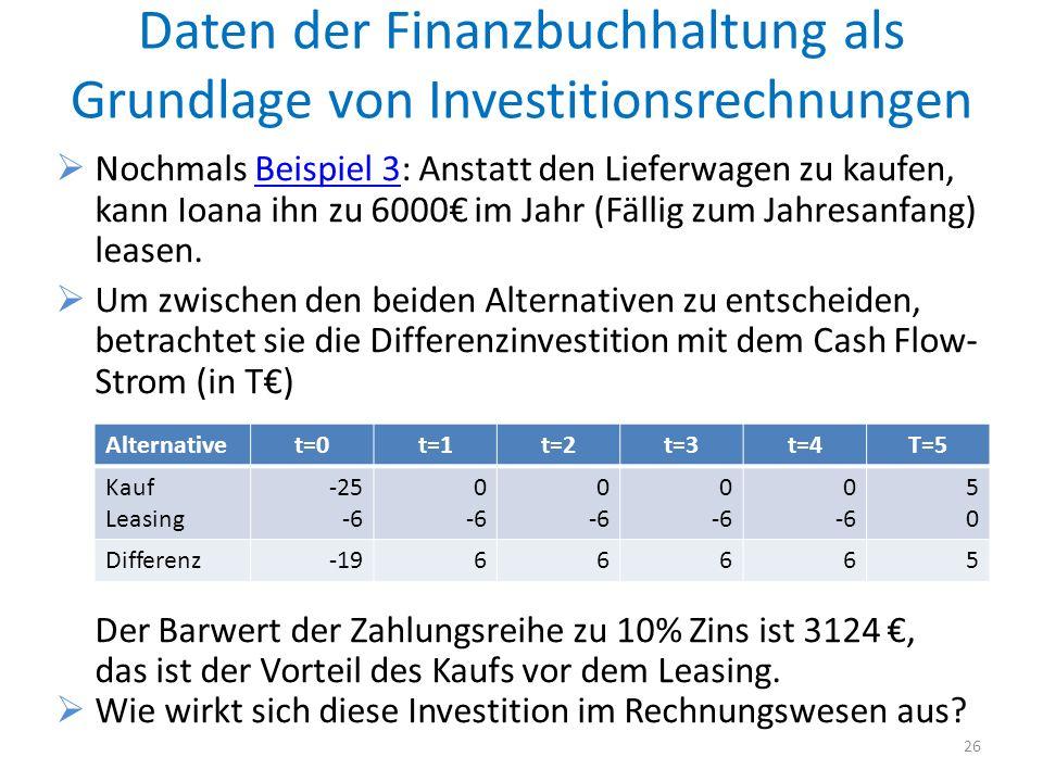 Daten der Finanzbuchhaltung als Grundlage von Investitionsrechnungen