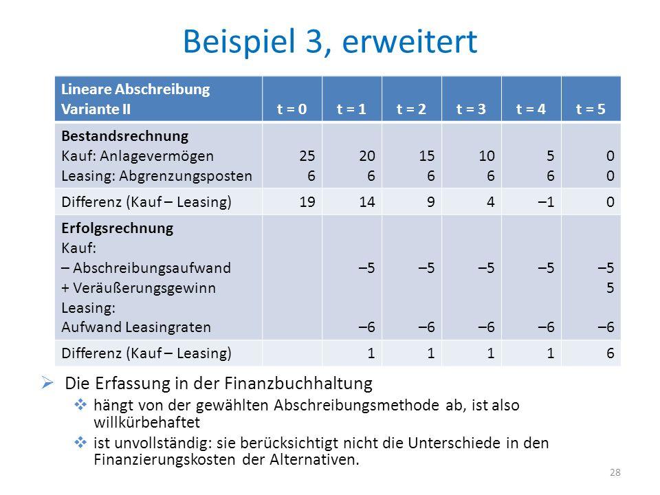 Beispiel 3, erweitert Die Erfassung in der Finanzbuchhaltung