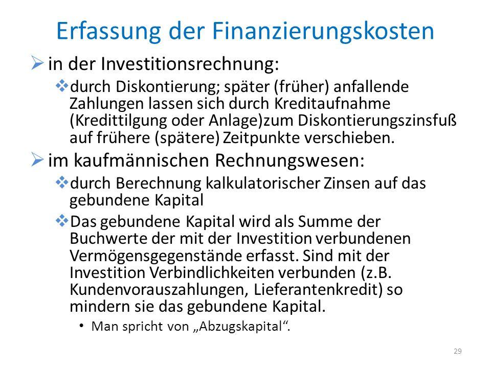 Erfassung der Finanzierungskosten