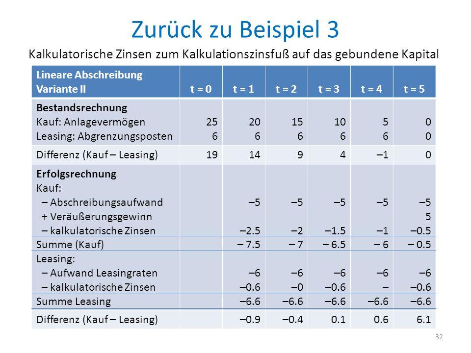 Zurück zu Beispiel 3Kalkulatorische Zinsen zum Kalkulationszinsfuß auf das gebundene Kapital. Lineare Abschreibung.