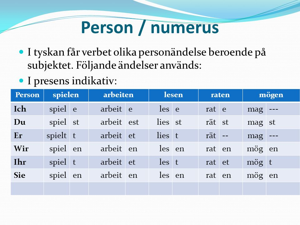 Person / numerus I tyskan får verbet olika personändelse beroende på subjektet. Följande ändelser används: