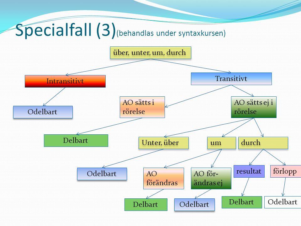 Specialfall (3)(behandlas under syntaxkursen)