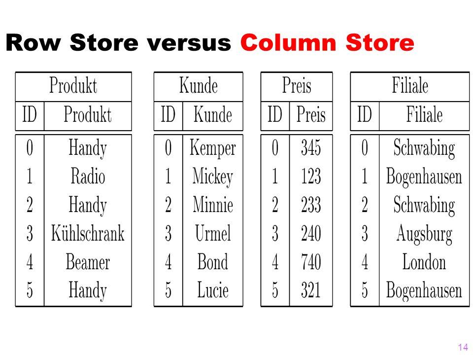 Row Store versus Column Store