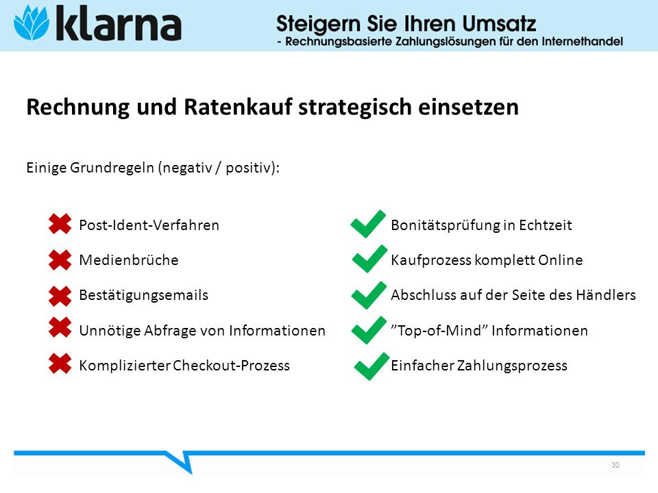 Rechnung und Ratenkauf strategisch einsetzen
