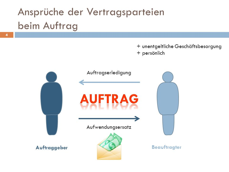 Synallagmatischer vertrag definition of marriage