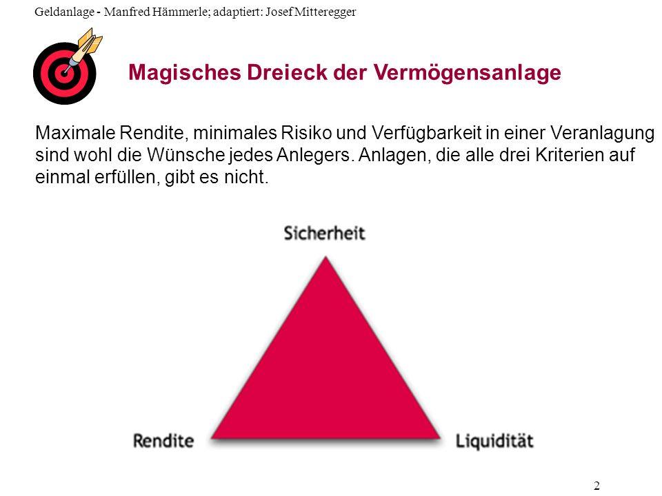 Magisches Dreieck der Vermögensanlage