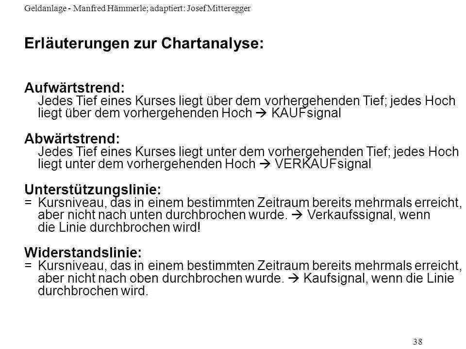 Erläuterungen zur Chartanalyse:
