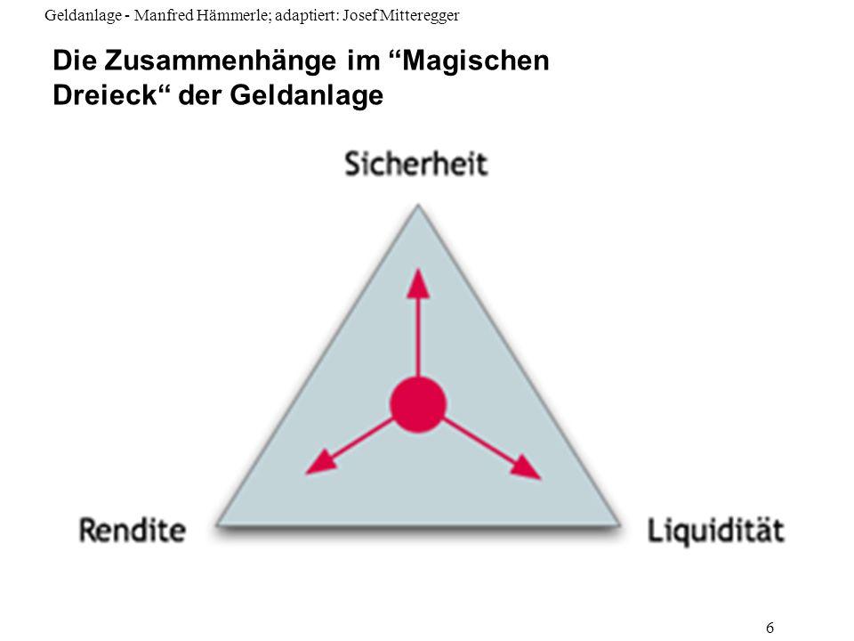 Die Zusammenhänge im Magischen Dreieck der Geldanlage