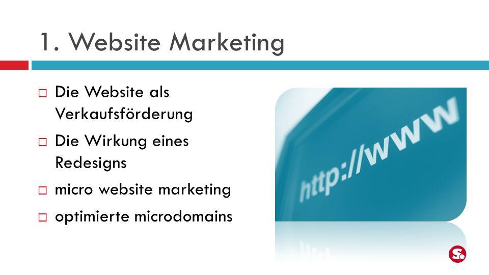 1. Website Marketing Die Website als Verkaufsförderung
