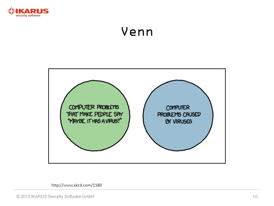Venn http://www.xkcd.com/1180 © 2013 IKARUS Security Software GmbH