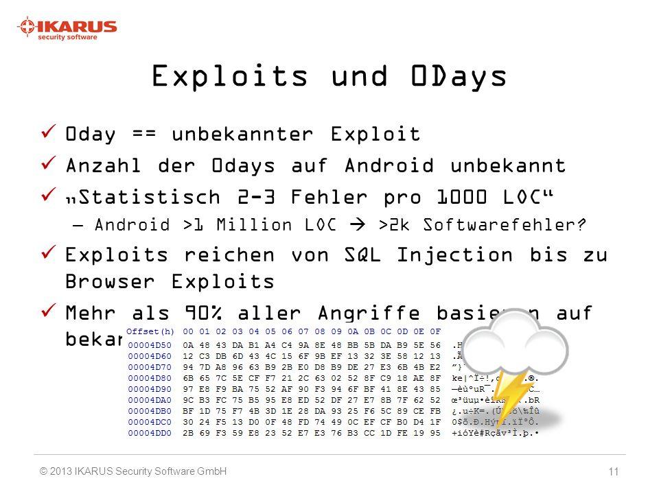 Exploits und 0Days 0day == unbekannter Exploit