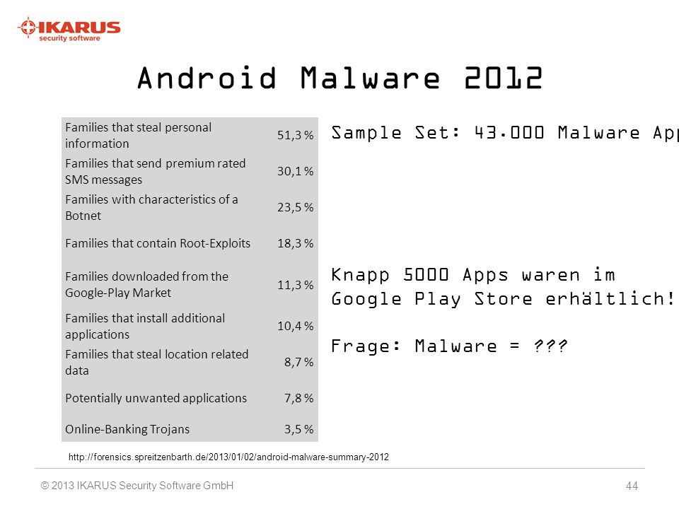 Android Malware 2012 Sample Set: 43.000 Malware Apps