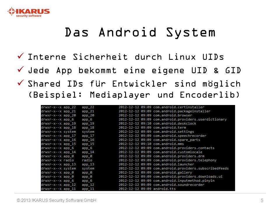 Das Android System Interne Sicherheit durch Linux UIDs