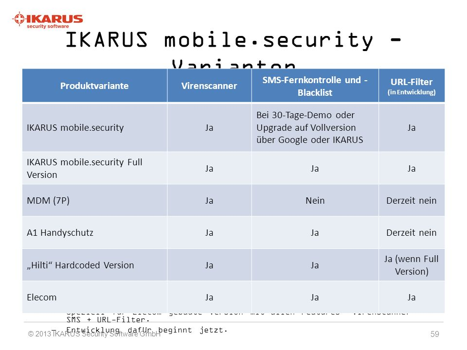 IKARUS mobile.security - Varianten