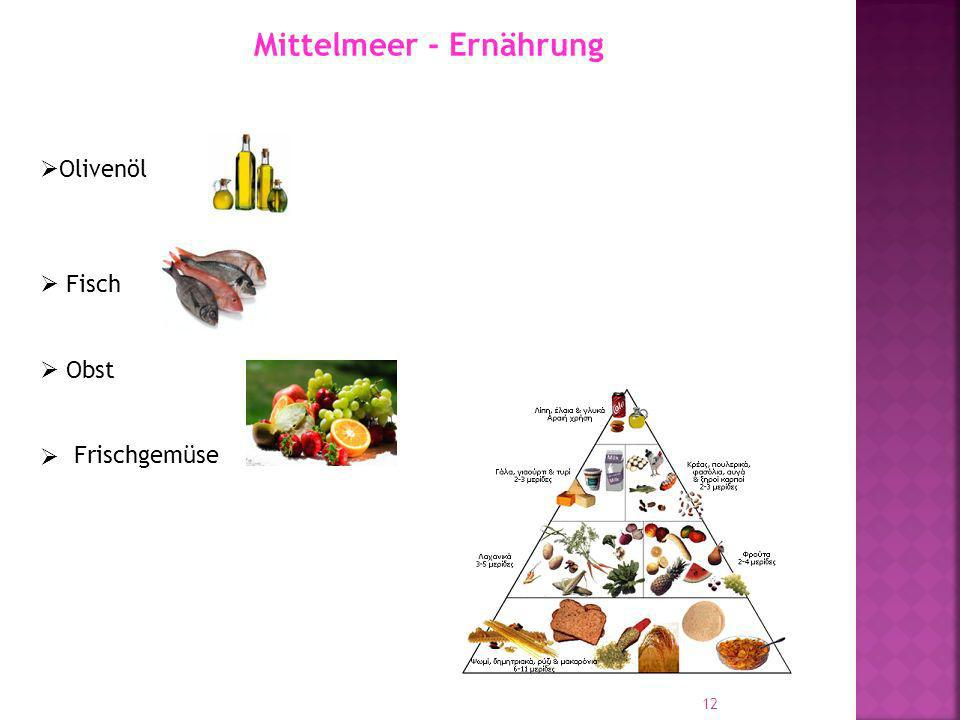 Mittelmeer - Ernährung