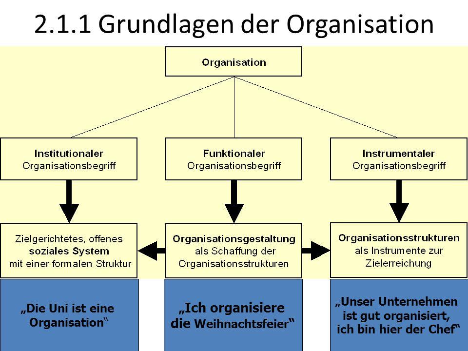 2.1.1 Grundlagen der Organisation