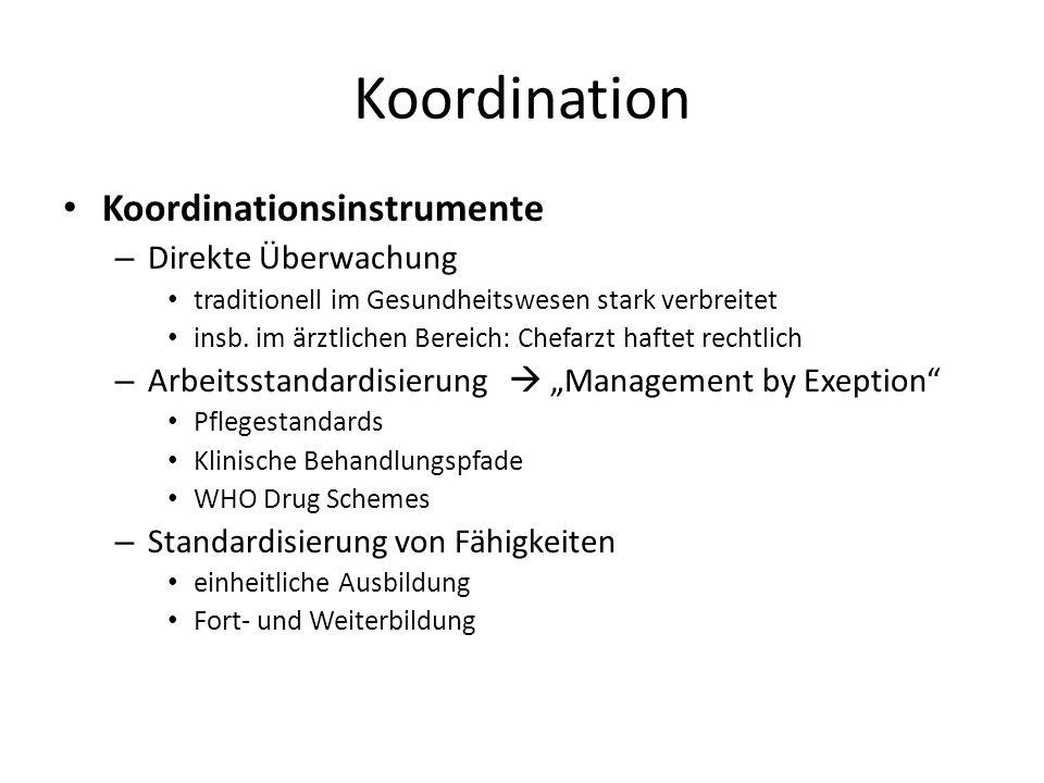 Koordination Koordinationsinstrumente Direkte Überwachung
