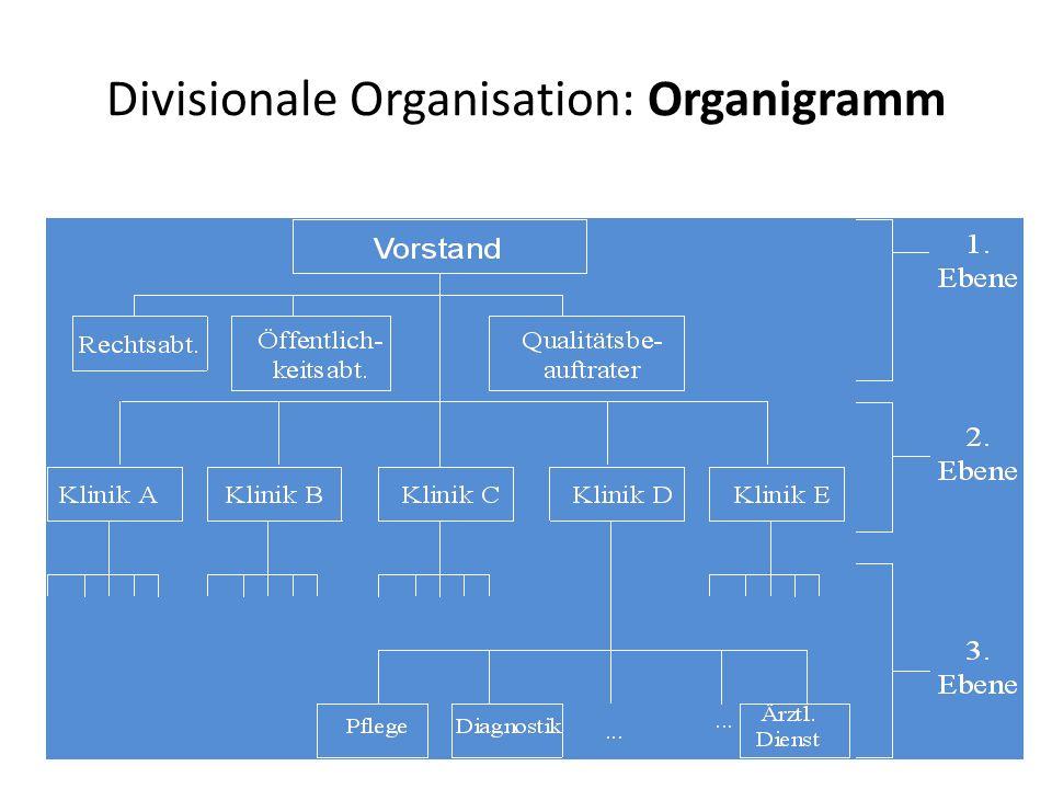 Divisionale Organisation: Organigramm