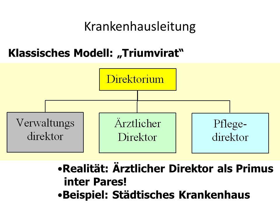 """Klassisches Modell: """"Triumvirat"""