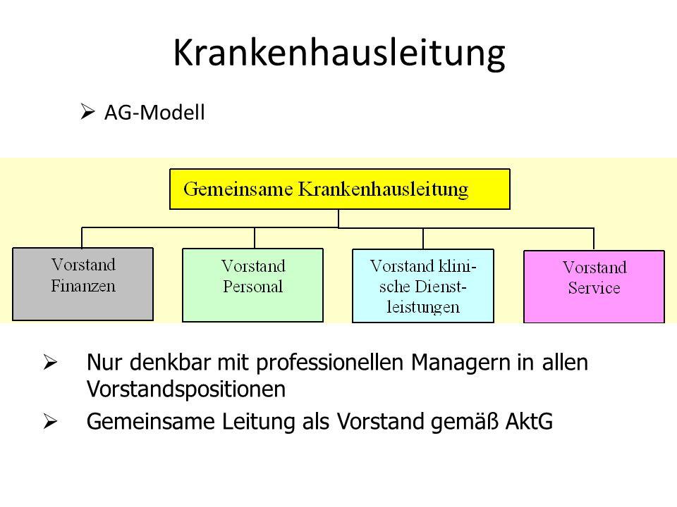 Krankenhausleitung AG-Modell