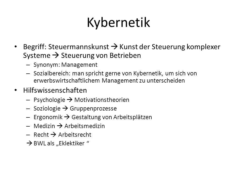 Kybernetik Begriff: Steuermannskunst  Kunst der Steuerung komplexer Systeme  Steuerung von Betrieben.