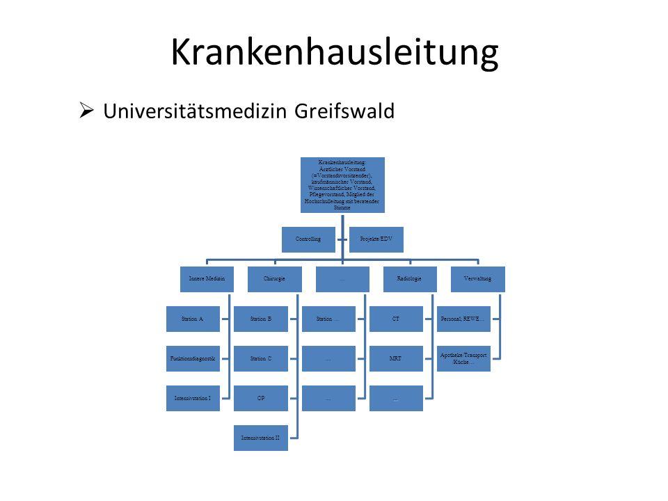 Krankenhausleitung Universitätsmedizin Greifswald Krankenhausleitung:
