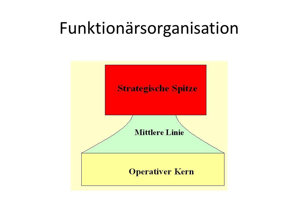 Funktionärsorganisation