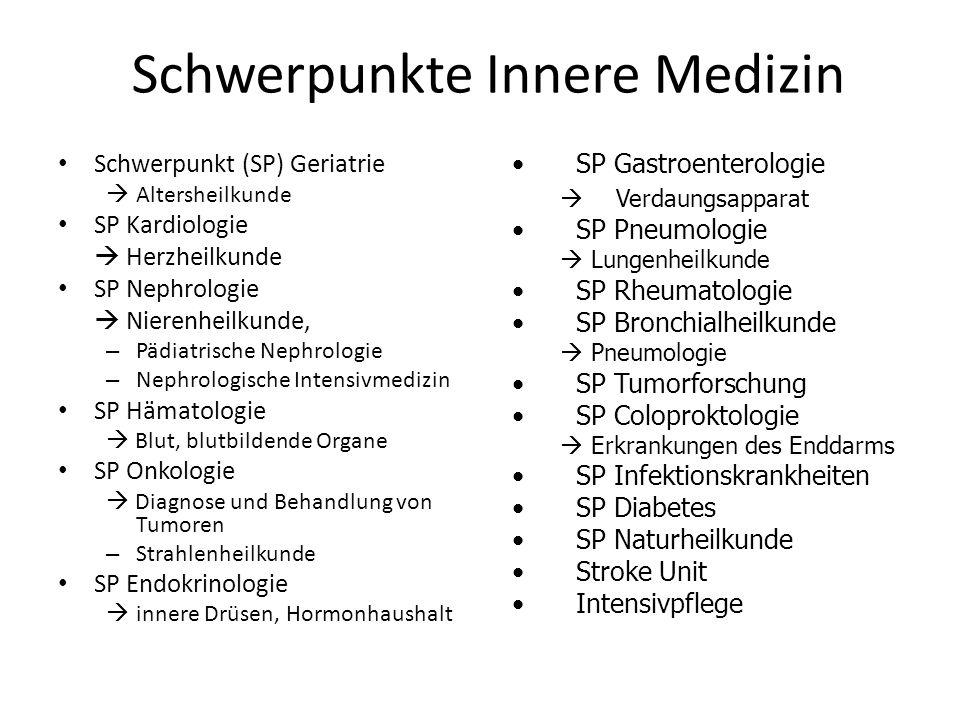 Schwerpunkte Innere Medizin
