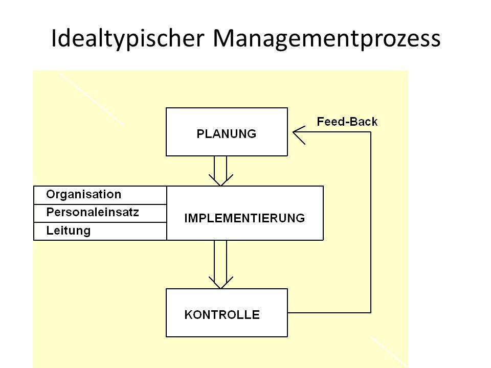 Idealtypischer Managementprozess