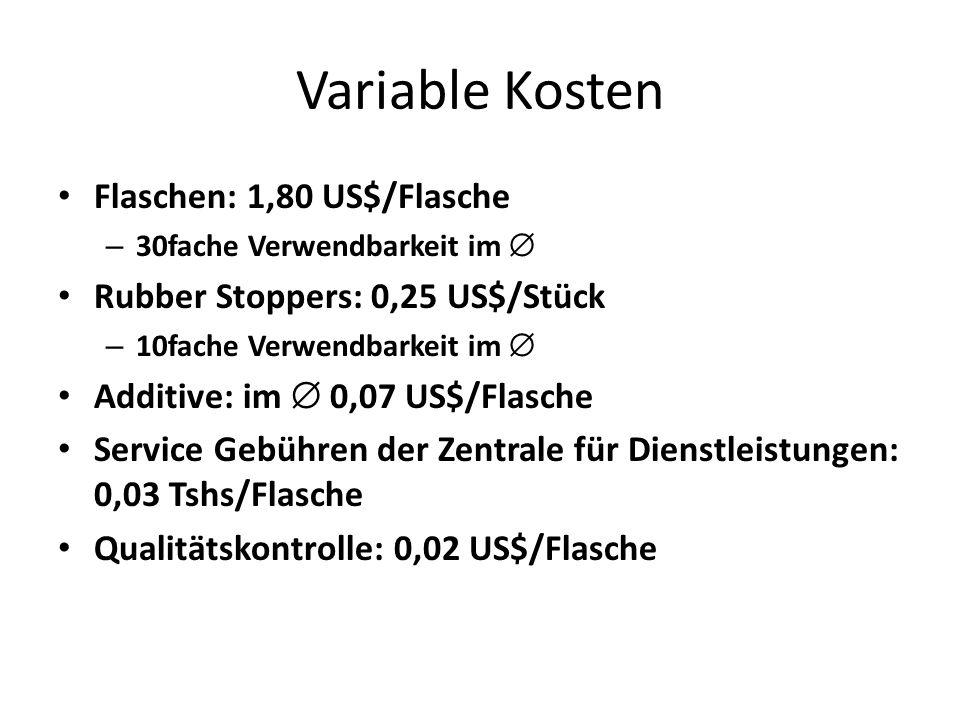 Variable Kosten Flaschen: 1,80 US$/Flasche