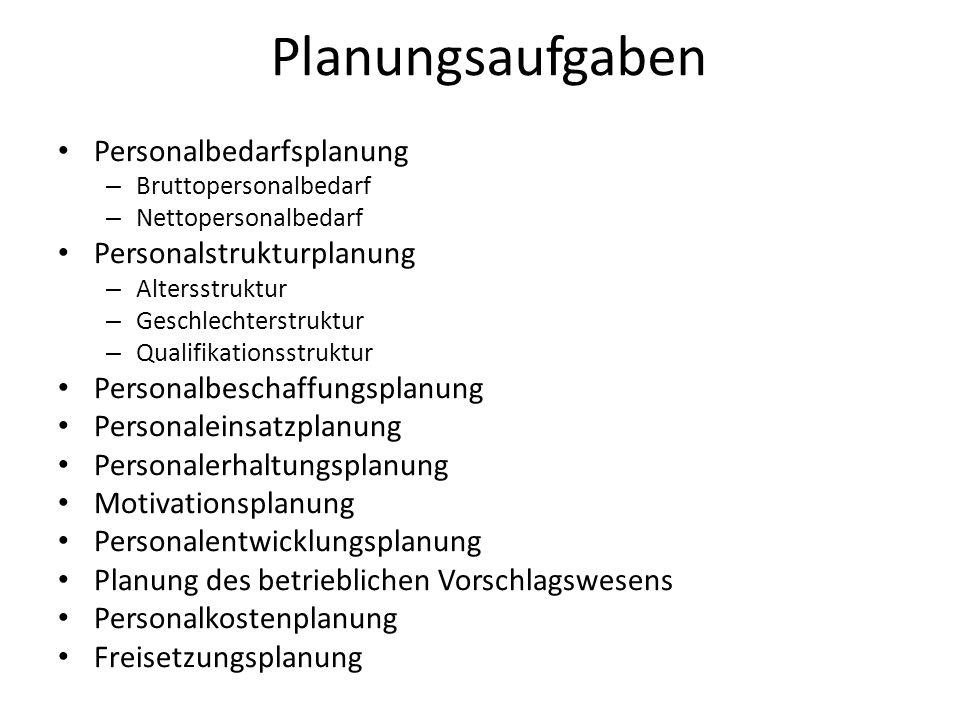 Planungsaufgaben Personalbedarfsplanung Personalstrukturplanung