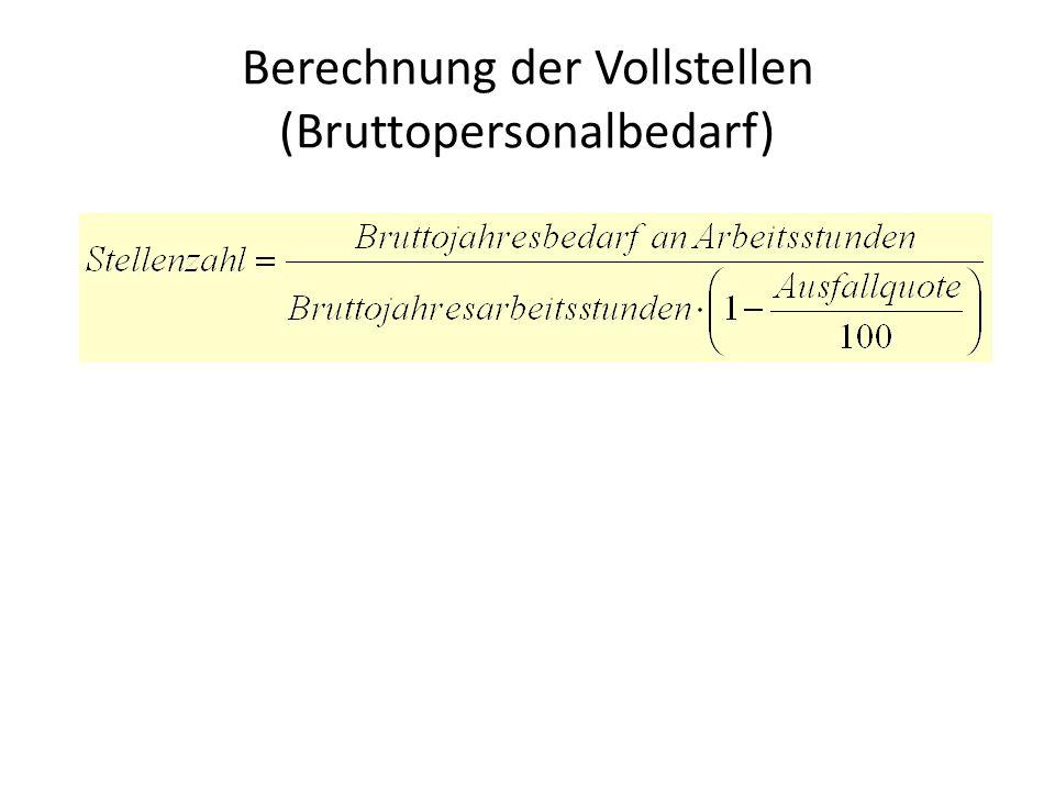 Berechnung der Vollstellen (Bruttopersonalbedarf)