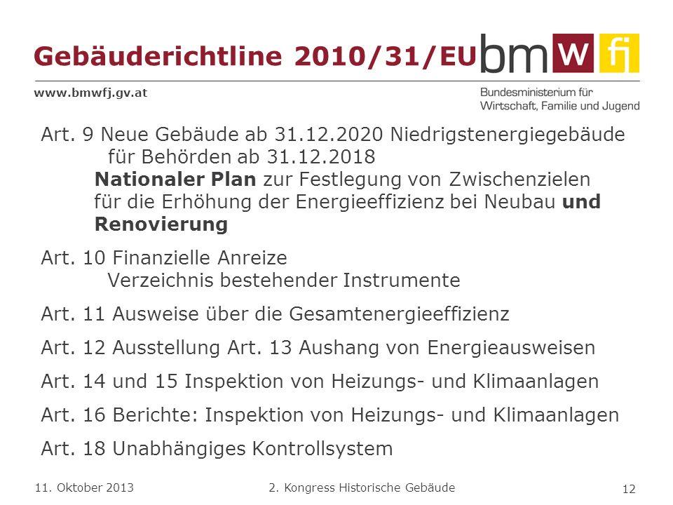 Gebäuderichtline 2010/31/EU