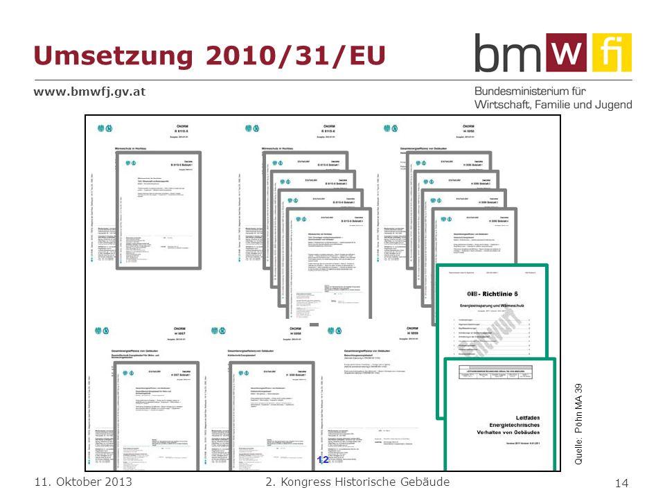 Umsetzung 2010/31/EU Quelle: Pöhn MA 39