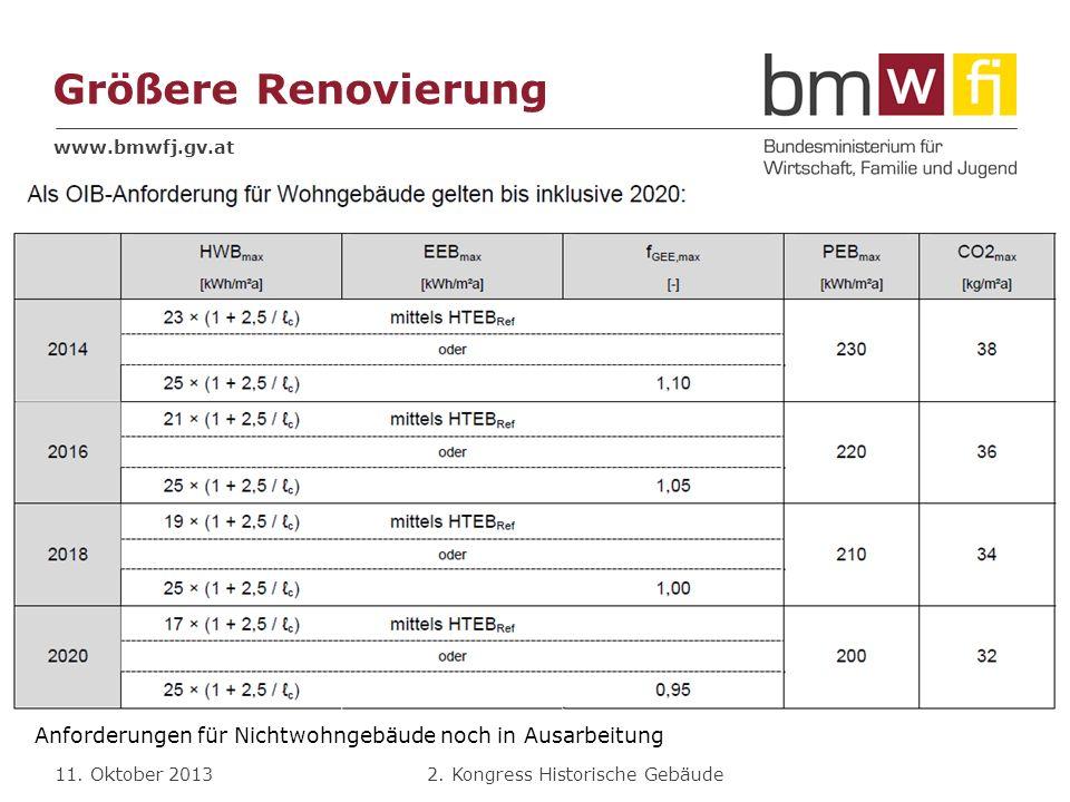 Größere Renovierung Anforderungen für Nichtwohngebäude noch in Ausarbeitung