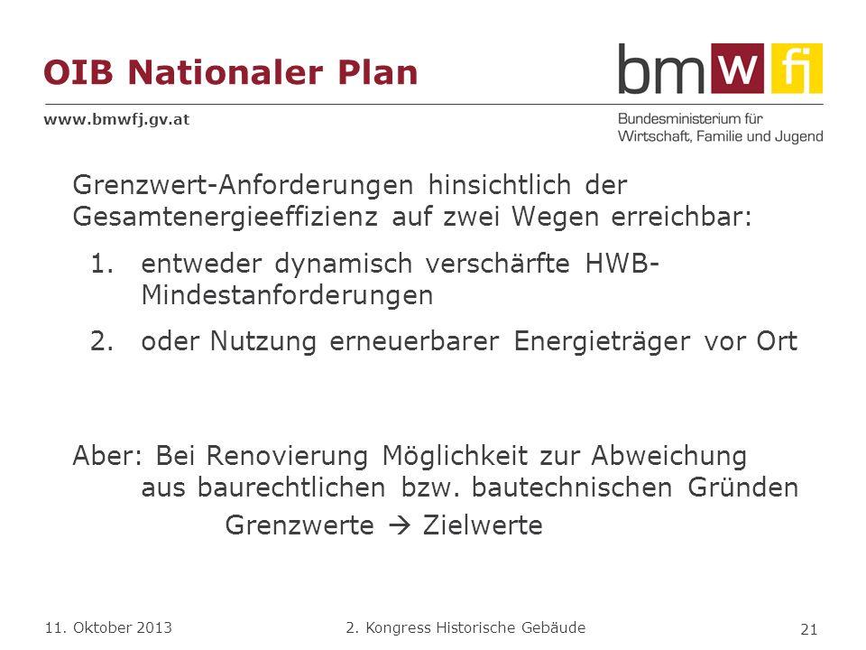 OIB Nationaler Plan Grenzwert-Anforderungen hinsichtlich der Gesamtenergieeffizienz auf zwei Wegen erreichbar: