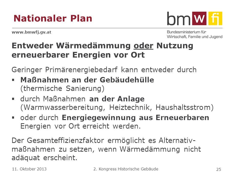 Nationaler Plan Entweder Wärmedämmung oder Nutzung erneuerbarer Energien vor Ort. Geringer Primärenergiebedarf kann entweder durch.