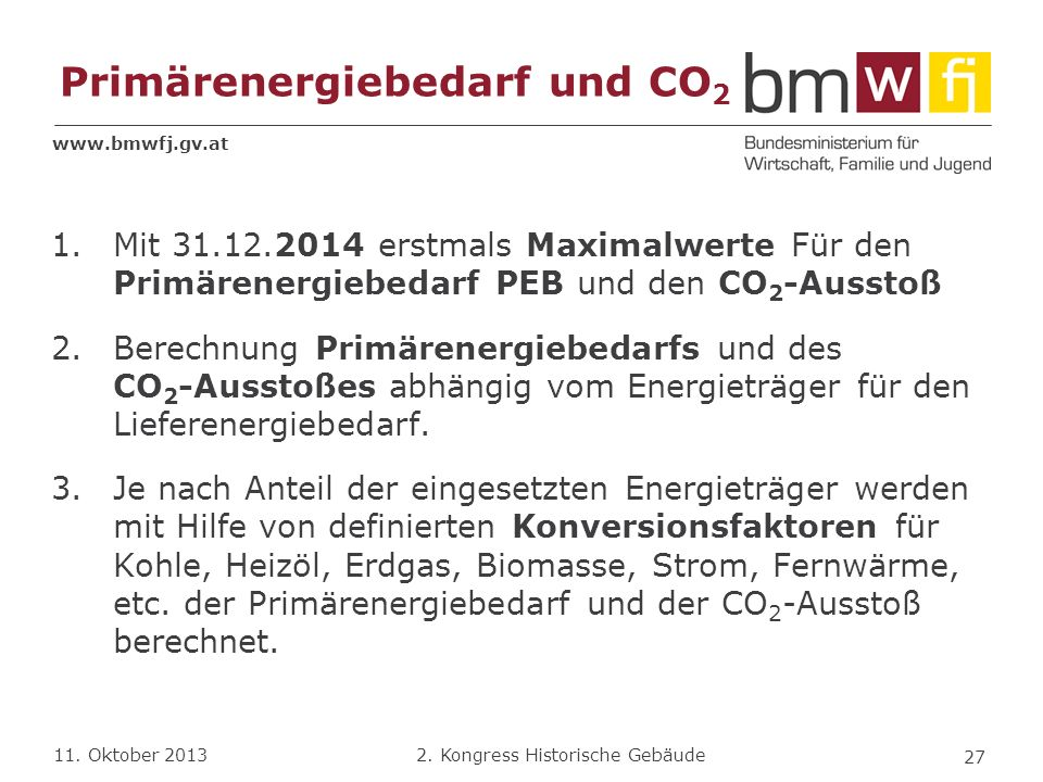 Primärenergiebedarf und CO2