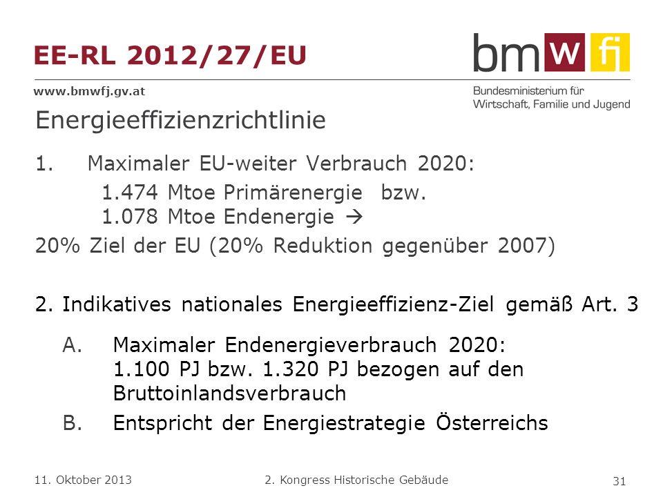 EE-RL 2012/27/EU Energieeffizienzrichtlinie