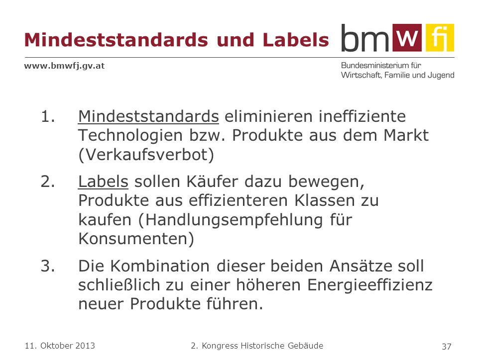 Mindeststandards und Labels