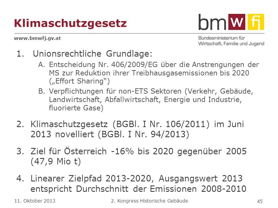 Klimaschutzgesetz Unionsrechtliche Grundlage: