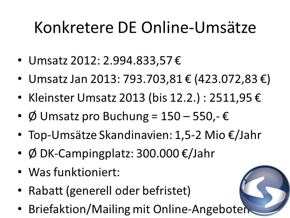 Konkretere DE Online-Umsätze