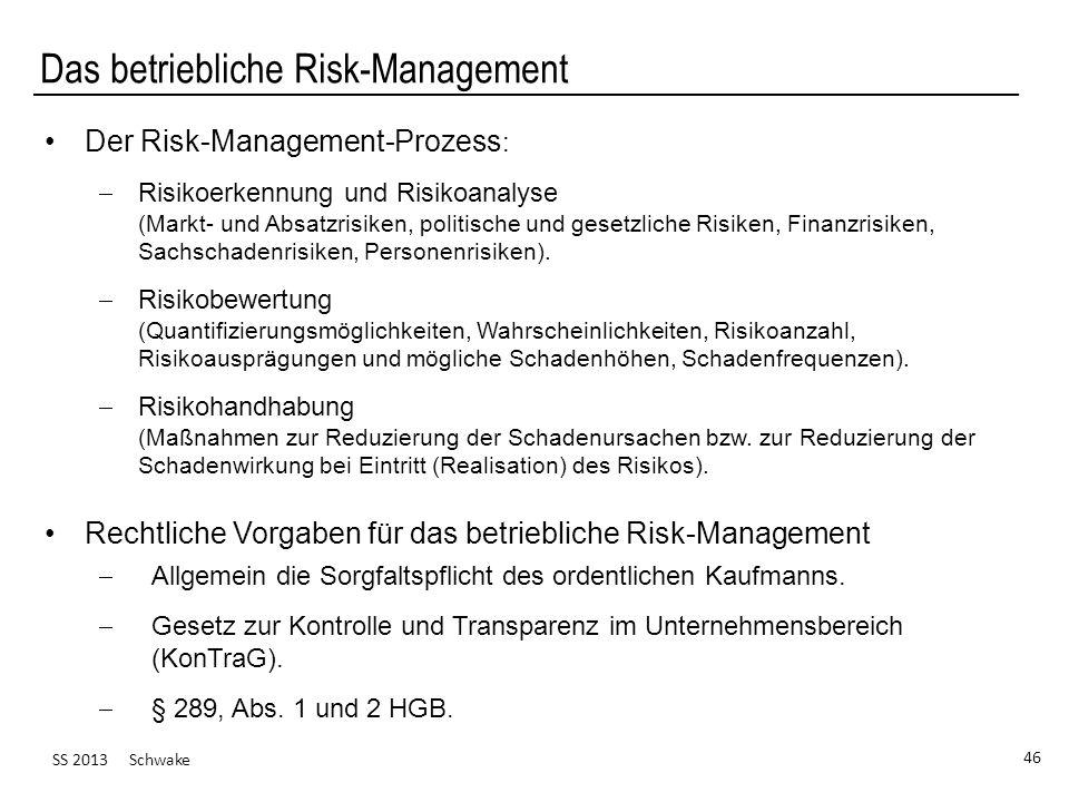 Das betriebliche Risk-Management