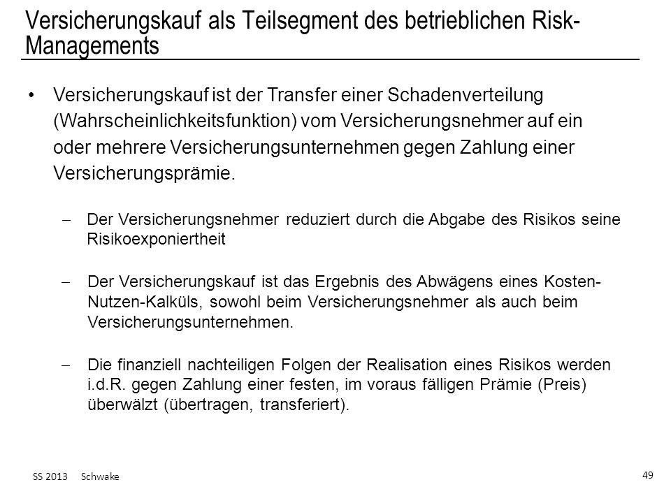 Versicherungskauf als Teilsegment des betrieblichen Risk-Managements