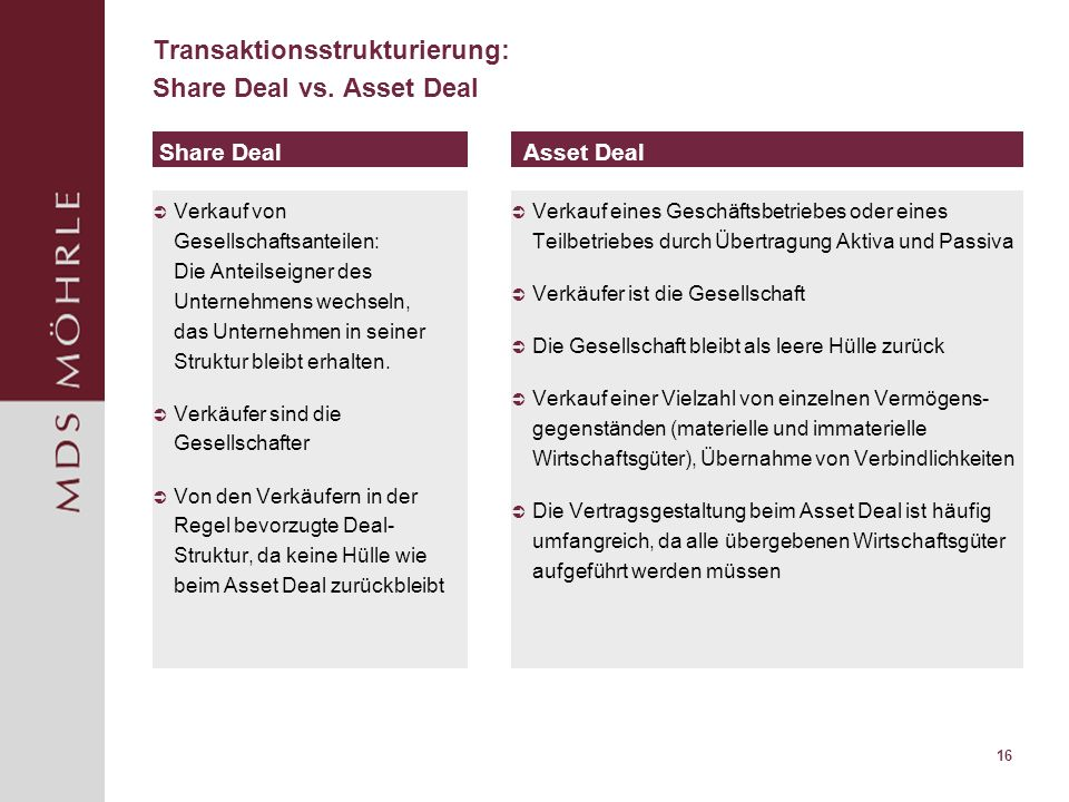 Transaktionsstrukturierung: Share Deal vs. Asset Deal