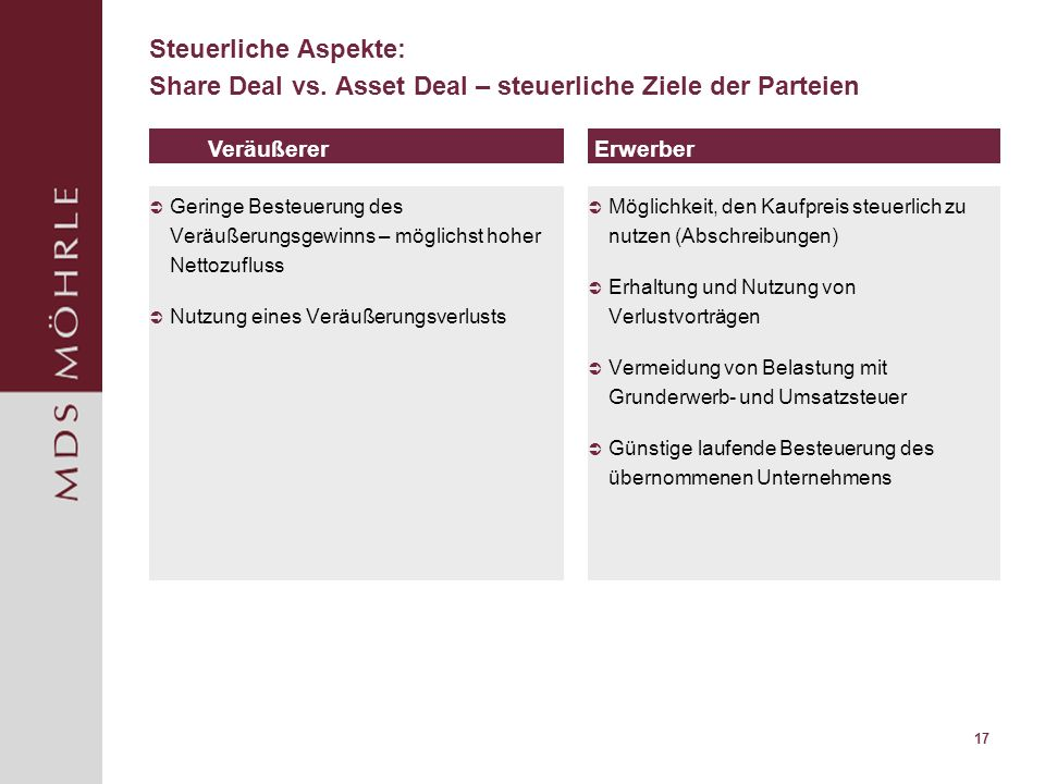 Steuerliche Aspekte: Share Deal vs