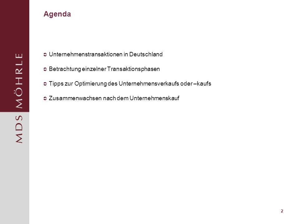 Agenda Unternehmenstransaktionen in Deutschland